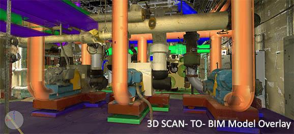 Scan to BIM model of a mechanical room